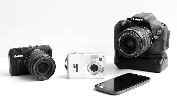 Diverse Kameratypen